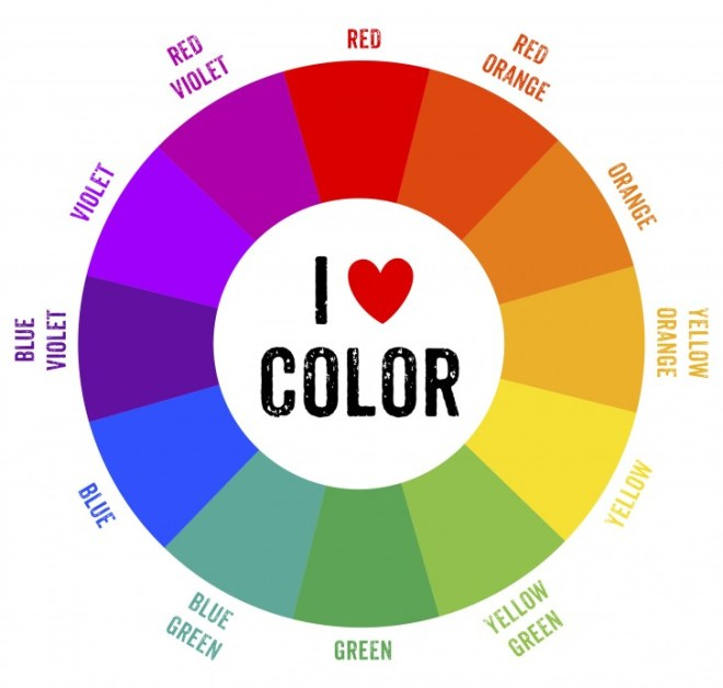 tertiary-color-wheel-filled-in-1-e1369791890144
